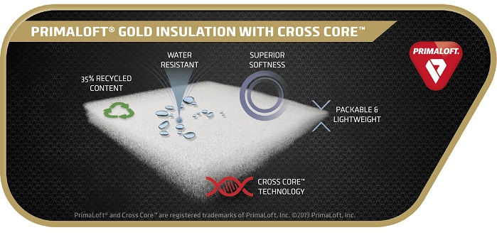 PrimaLoft Gold Insulation with Cross Core Technology diagram. © PrimaLoft
