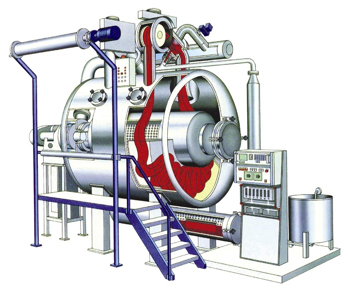 The first Then Airflow system, introduced at ITMA 1983 in Milan, represented a milestone in the development of resource-saving dyeing machines. © Fong's Europe