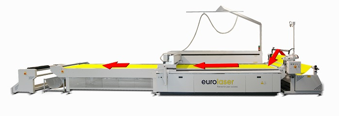 The CO2 laser machine L-3200 is available with conveyor system for textiles processing. © eurolaser