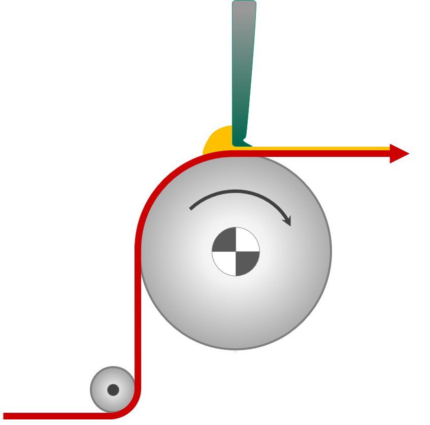 Schematic of the air knife coating principle.