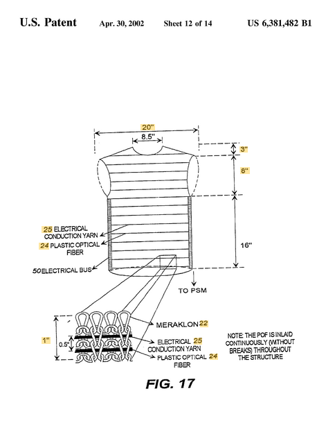 Drawing submitted as part of Sarvint's patent application for Fabric or Garment with Integrated Flexible Information Infrastructure. Photo Ref: US Patent.