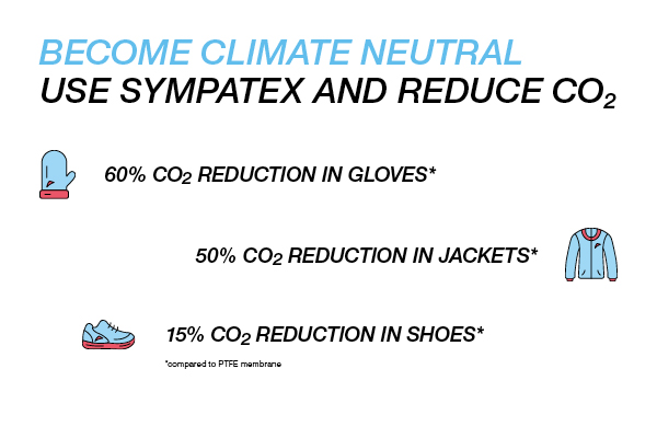 Sympatex commitment to climate neutrality, www.sympatex.com