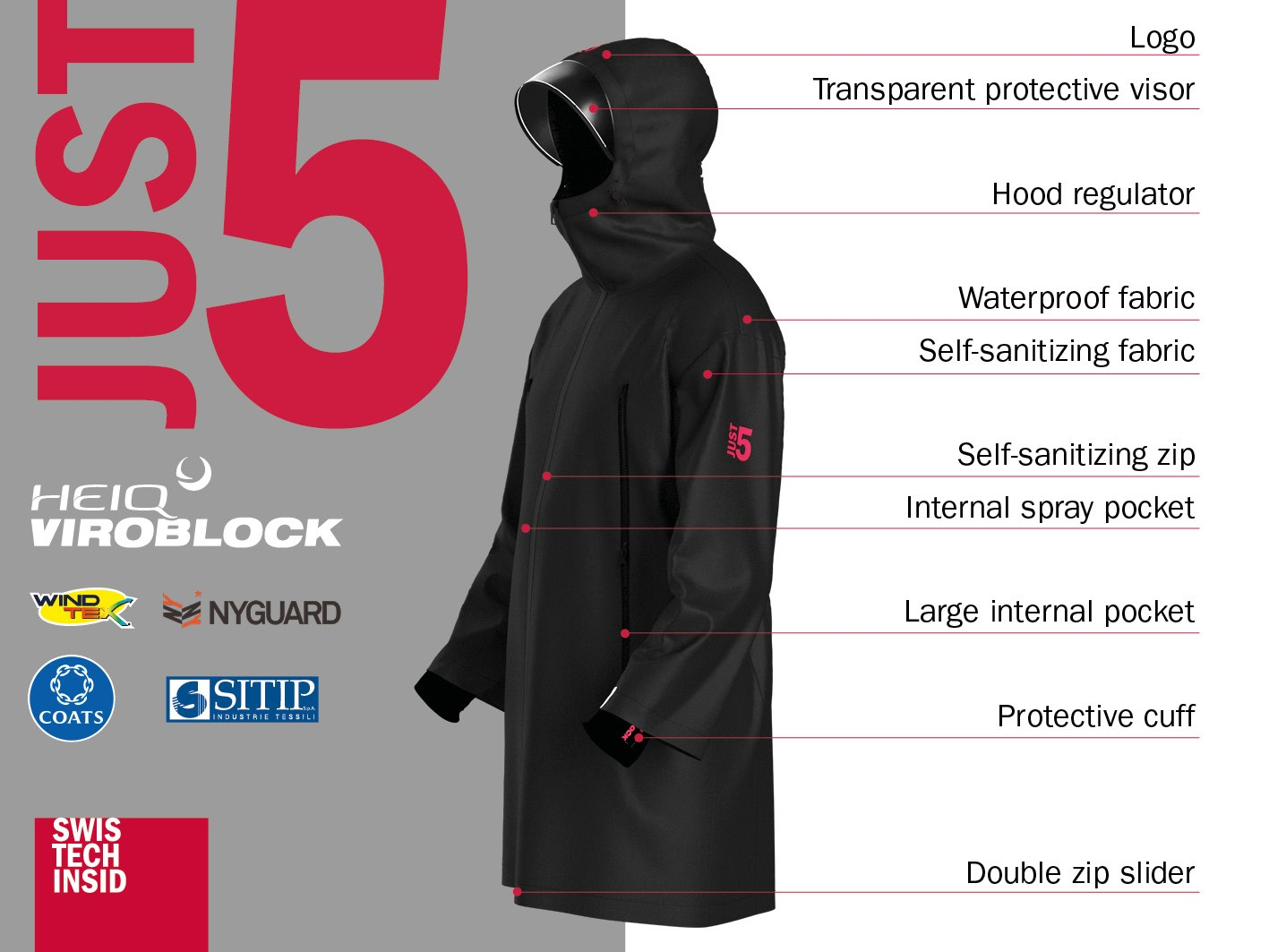 JUST5 by 2A, Coats, HeiQ,  Windtex Vagotex and Sitip, a multi-functional jacket featuring HeiQ Viroblock technology in all the components. Pre-order on Kickstarter starts on 26 August.  © HeiQ.