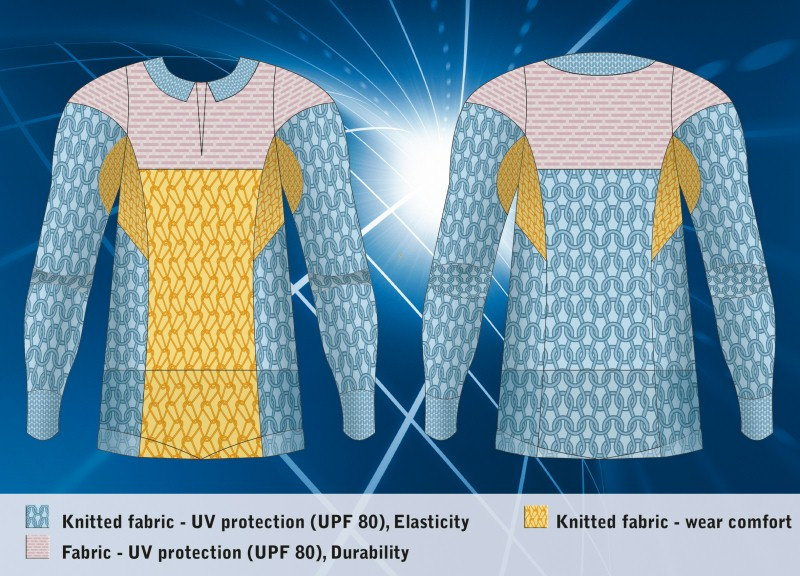 Special Textiles May Offer Protection From Harmful Uv