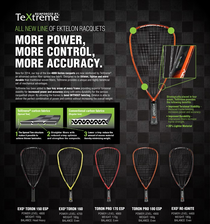 Ektelon Re-Ignite Racquetball Racquet With Power-Ring Technology