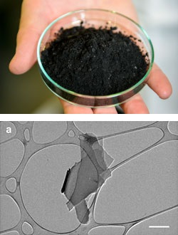 Toughening Resin Systems With Graphene - Coatings Featured Graphene