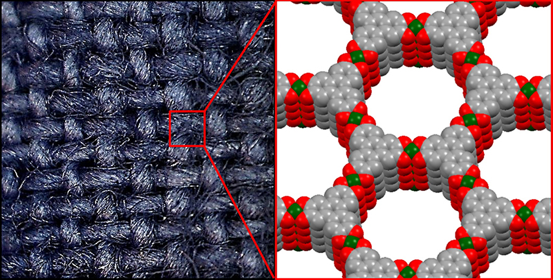 The SOFT e-textile uses metal-organic frameworks (MOFs) to improve detection and protection from toxic chemicals. © K.A. Mirica