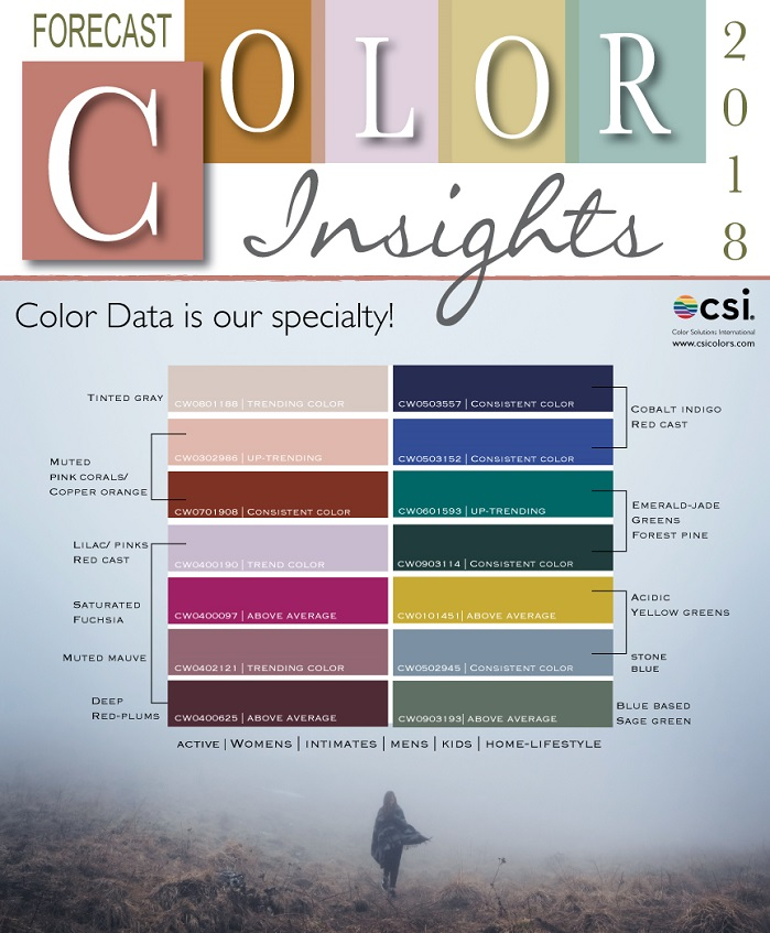 The report highlights key colours that play an important role across categories. © Color Solutions International