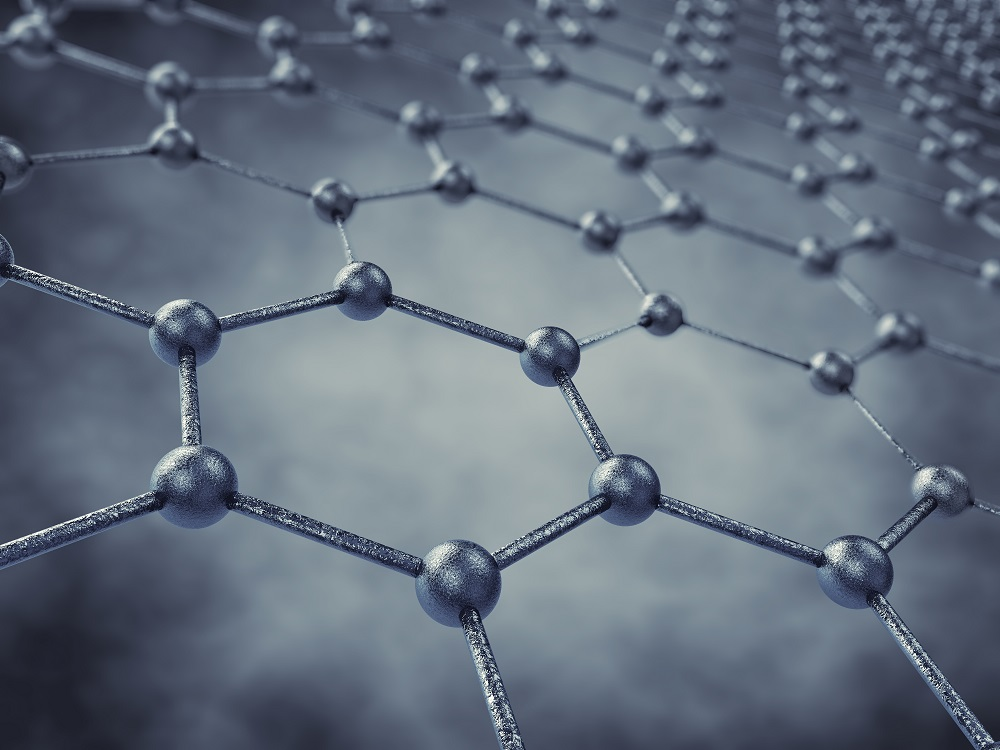 Graphene is a 2D material, consisting of a single layer of carbon atoms arranged in a hexagonal lattice.