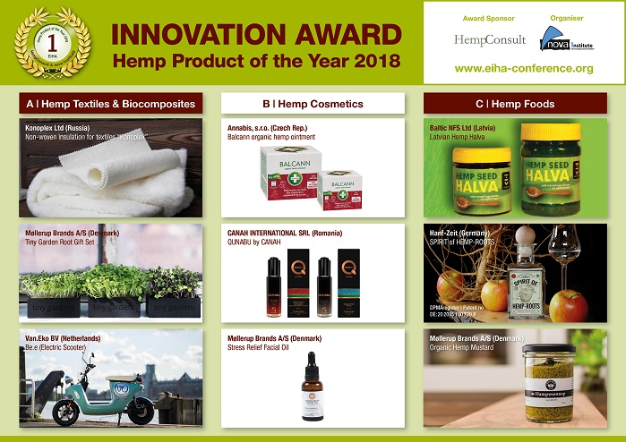 Innovation award nominees. © EIHA