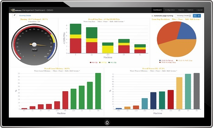 BMSvision Management Dashboard. © BMSvision